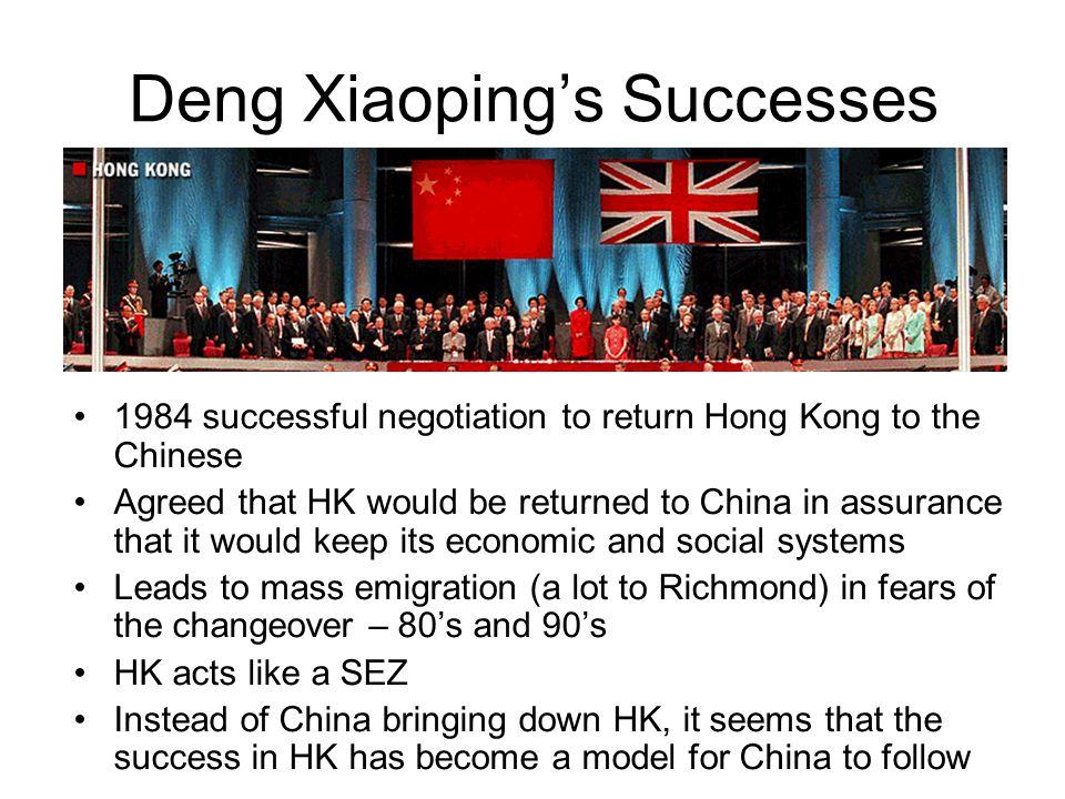Deng Xiaoping's Successes