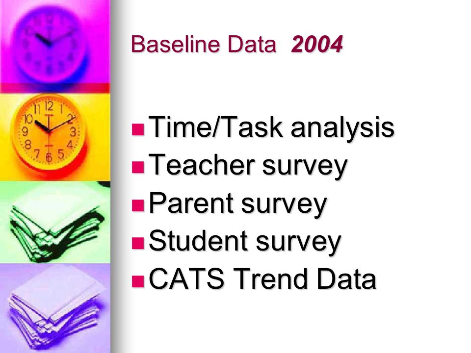 Time/Task analysis Teacher survey Parent survey Student survey