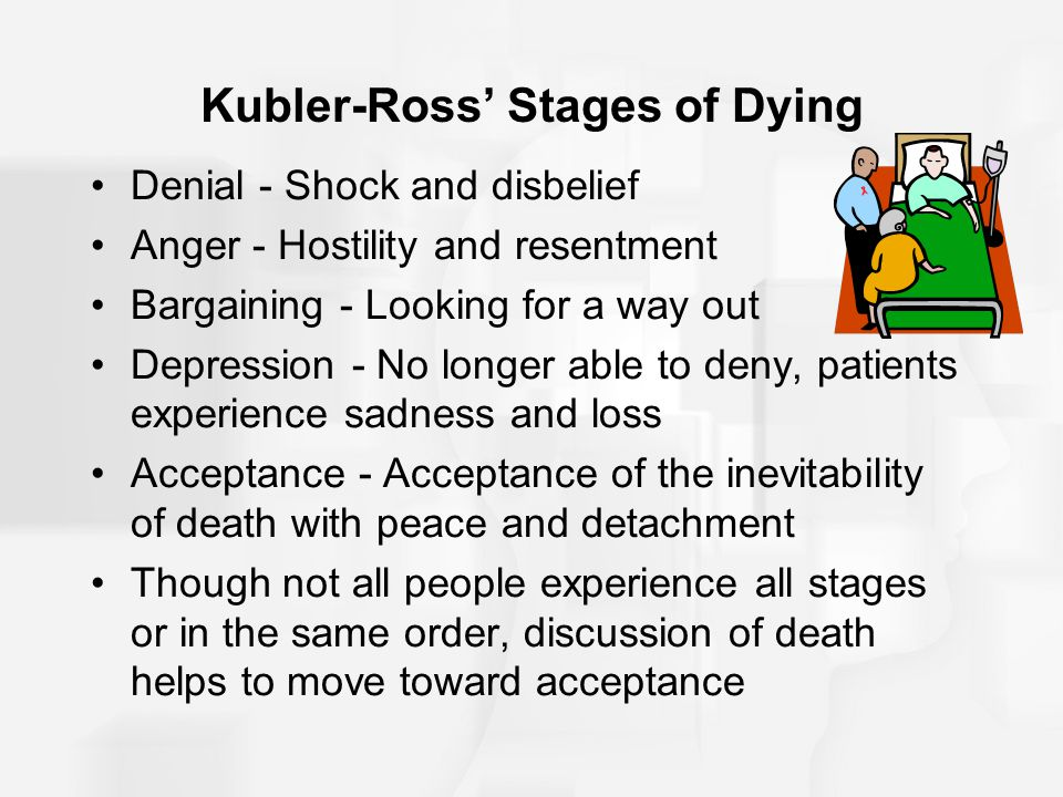 Kubler-Ross' Stages of Dying