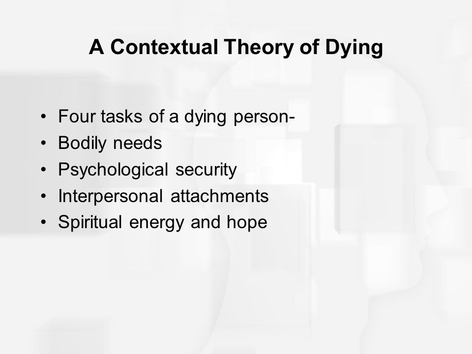 A Contextual Theory of Dying