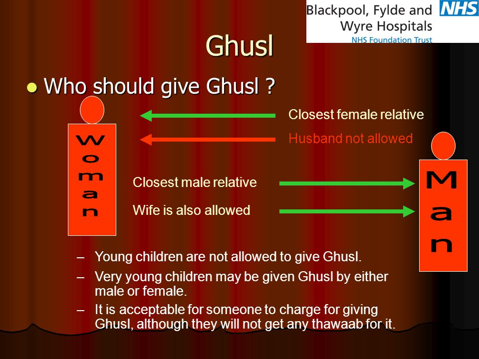 Ghusl Woman Man Who should give Ghusl Closest female relative