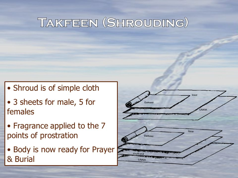 Takfeen (Shrouding) Shroud is of simple cloth