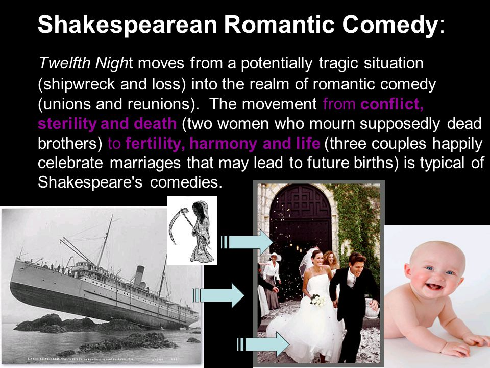 Shakespearean Romantic Comedy: