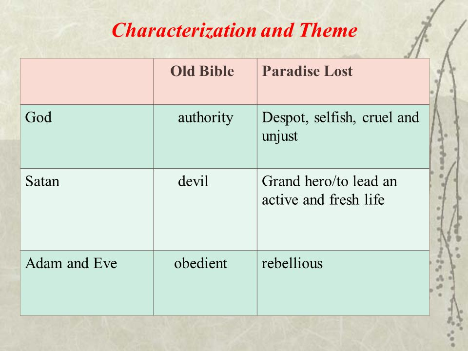 Characterization and Theme