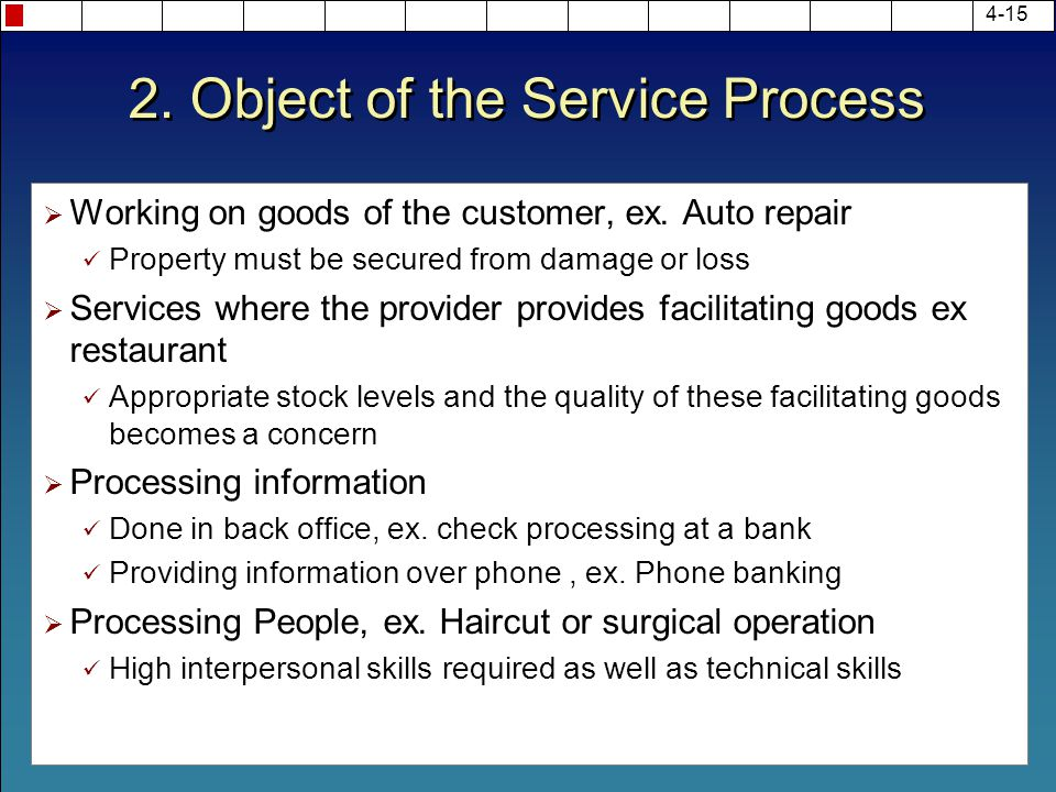 2. Object of the Service Process