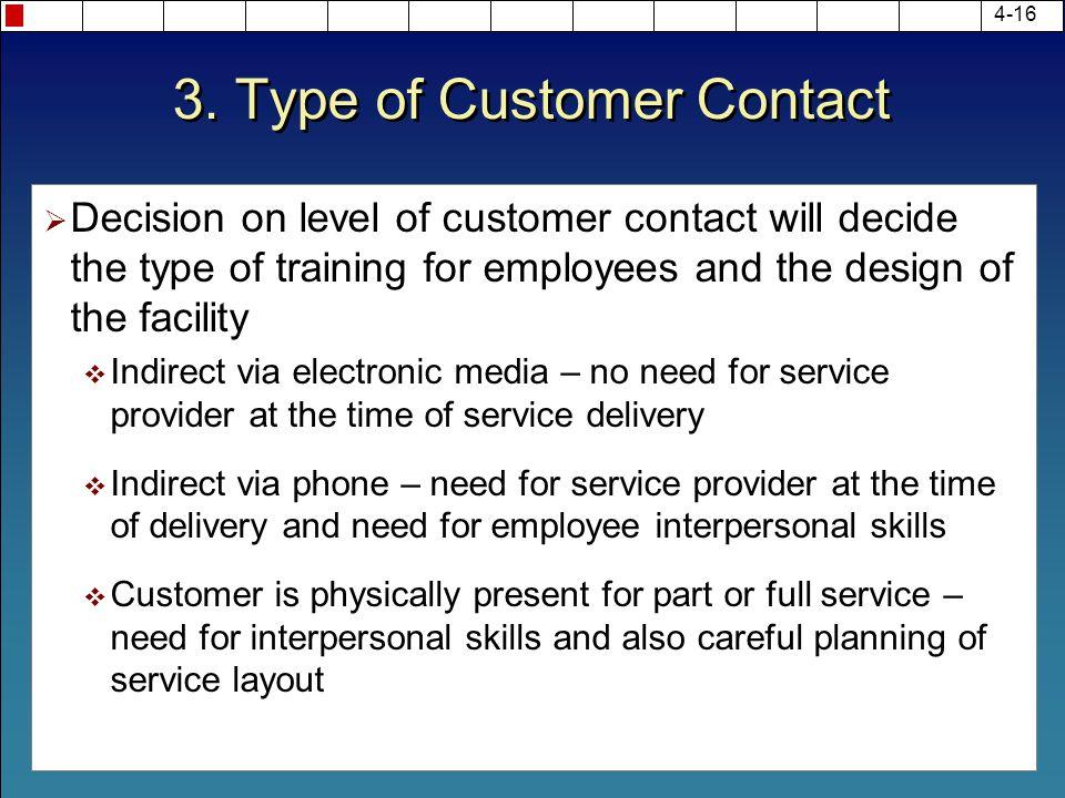 3. Type of Customer Contact