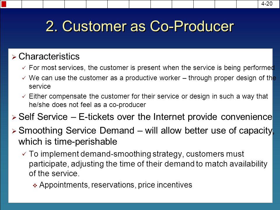 2. Customer as Co-Producer