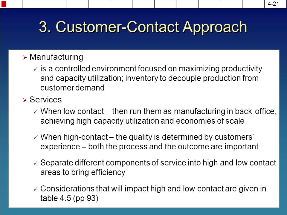 Chapter 4 New Service Development Ppt Video Online