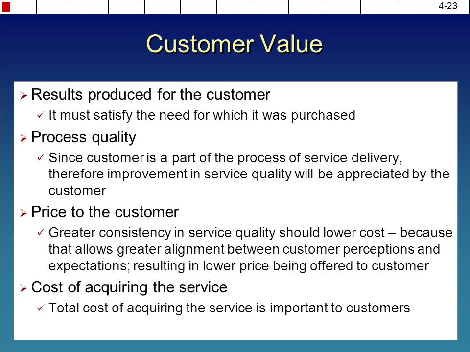 Customer Value Results produced for the customer Process quality