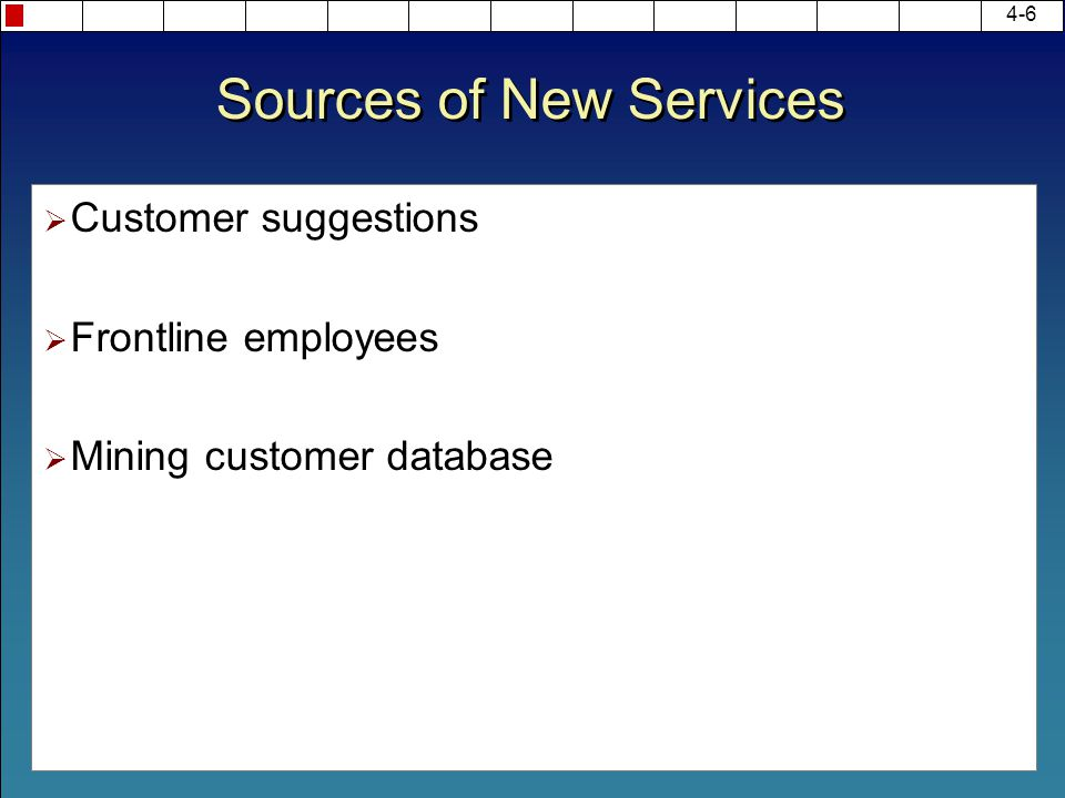 Sources of New Services