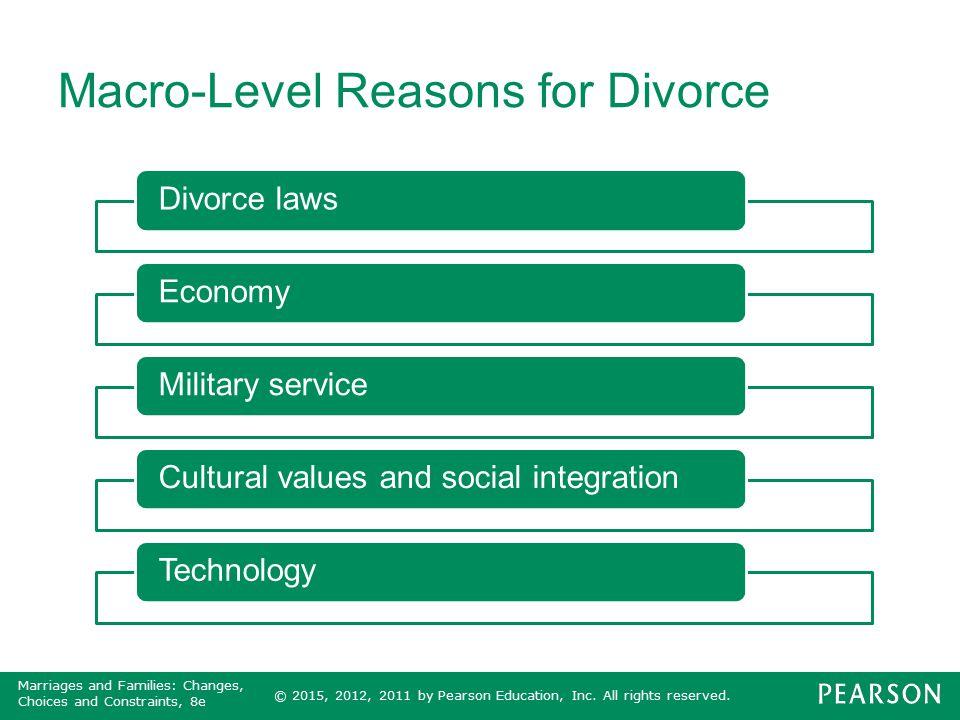 Macro-Level Reasons for Divorce