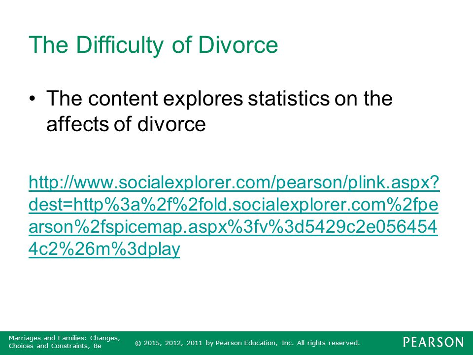 The Difficulty of Divorce
