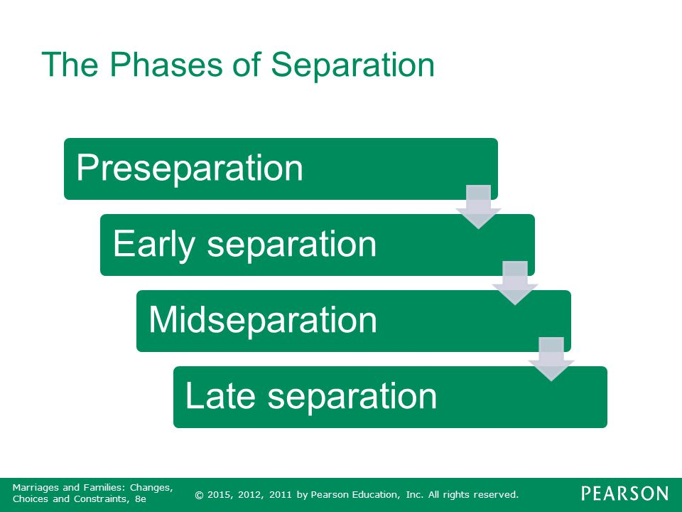 The Phases of Separation