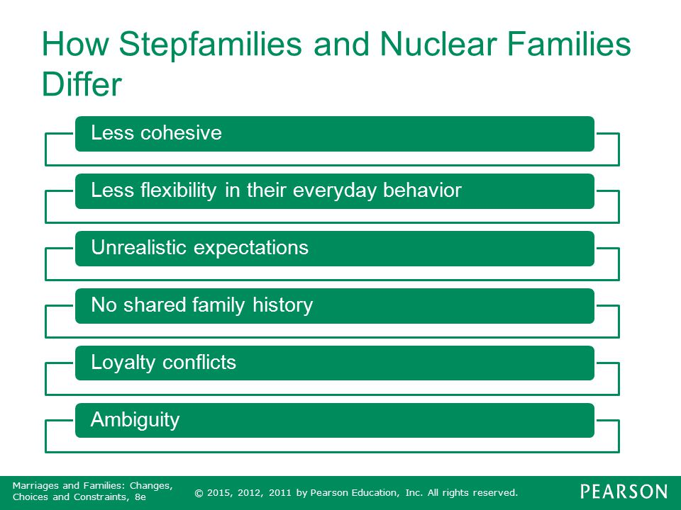 How Stepfamilies and Nuclear Families Differ