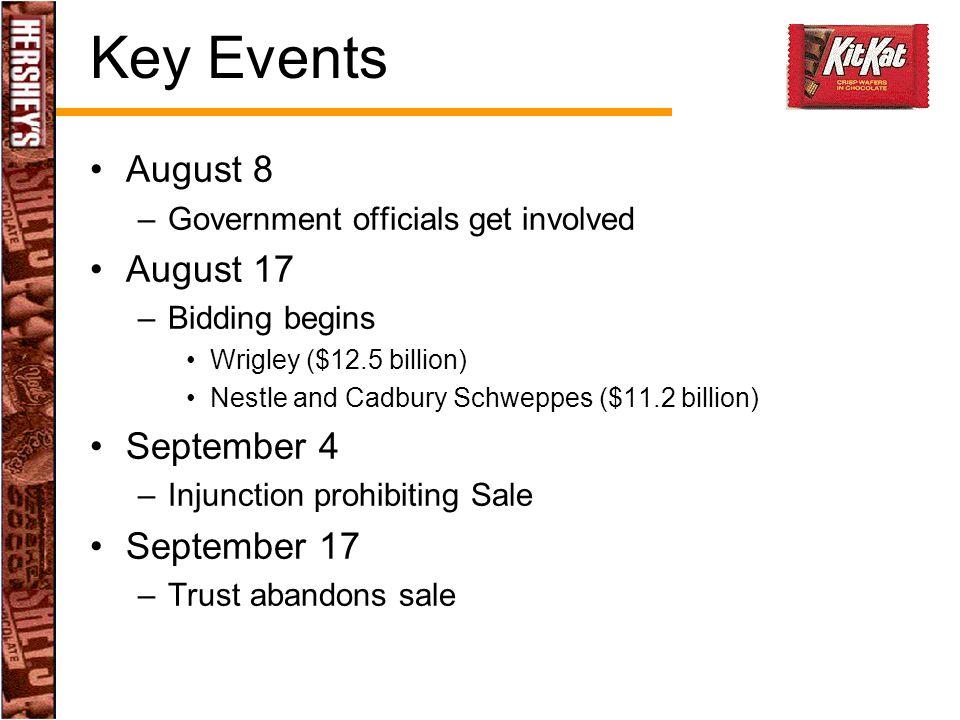 Key Events August 8 August 17 September 4 September 17