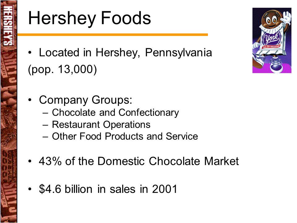 Hershey Foods Located in Hershey, Pennsylvania (pop. 13,000)