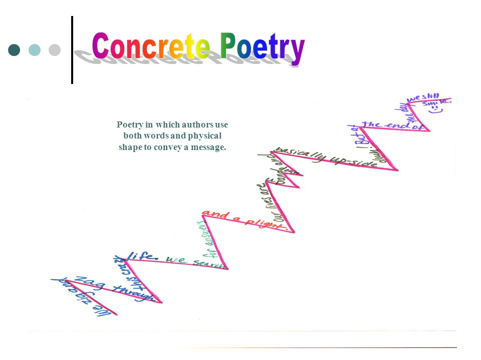 Concrete Poetry Poetry in which authors use both words and physical shape to convey a message.
