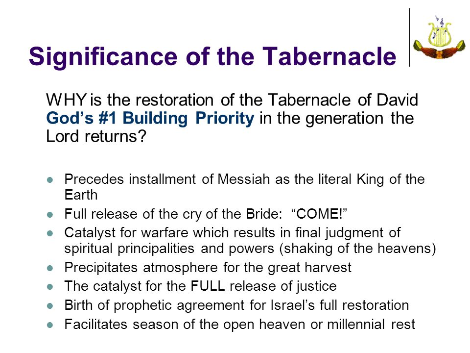 Significance of the Tabernacle