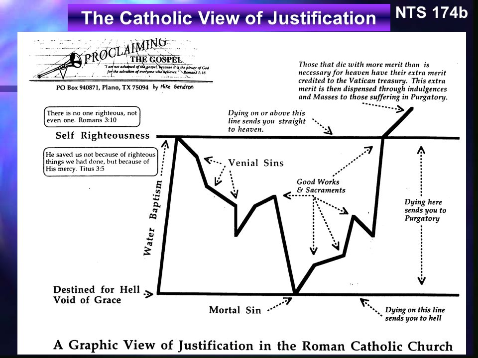 The Catholic View of Justification