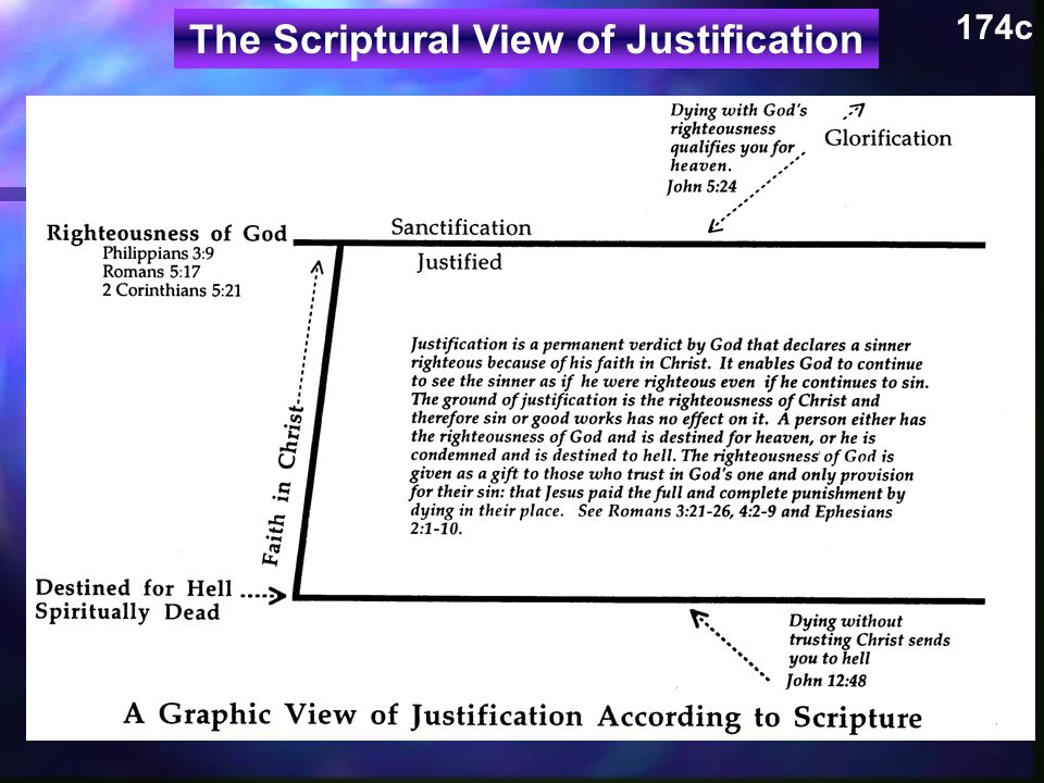 The Scriptural View of Justification