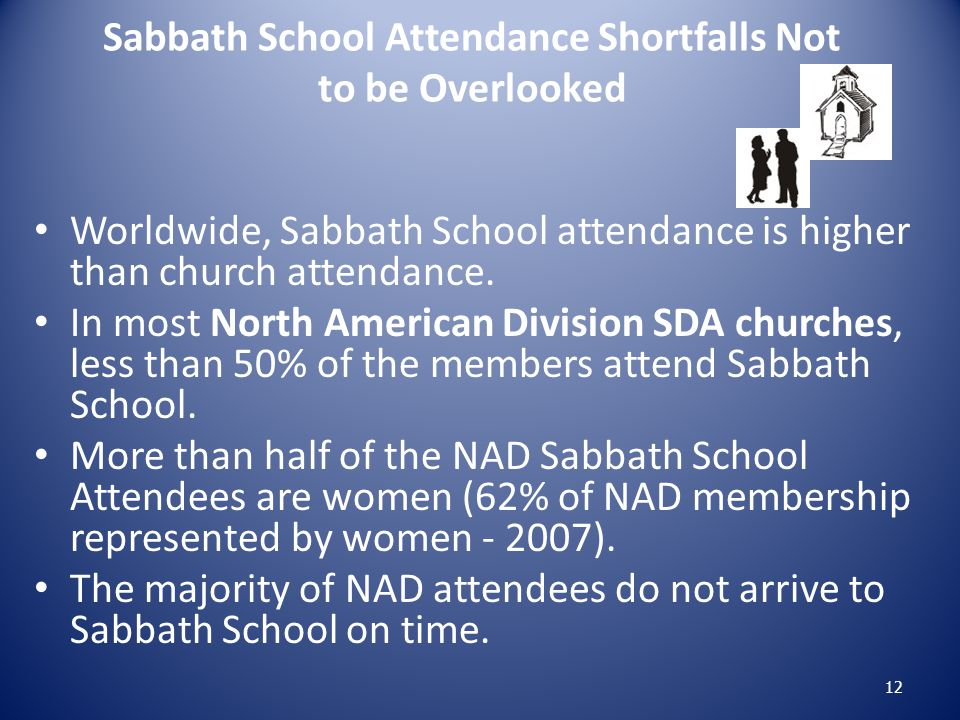 Sabbath School Attendance Shortfalls Not to be Overlooked
