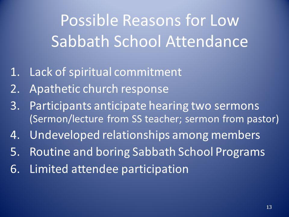 Possible Reasons for Low Sabbath School Attendance
