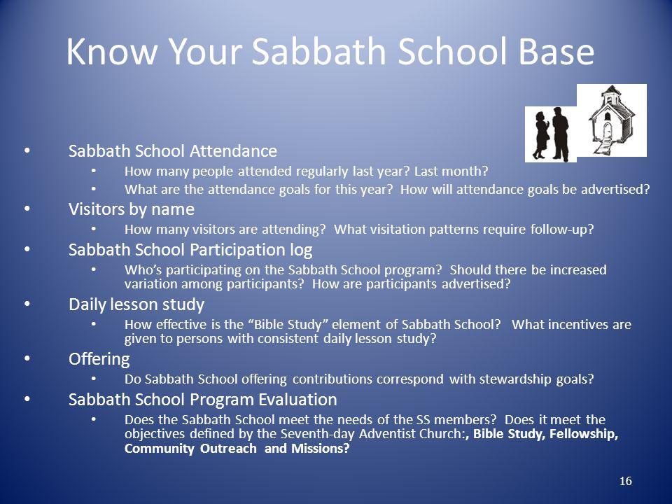 Know Your Sabbath School Base