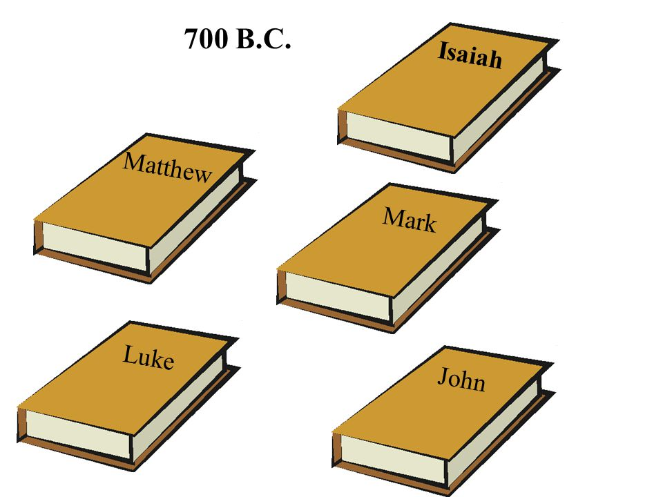 700 B.C. Isaiah Matthew Mark Luke John