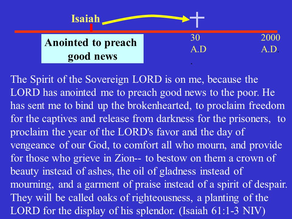 Anointed to preach good news