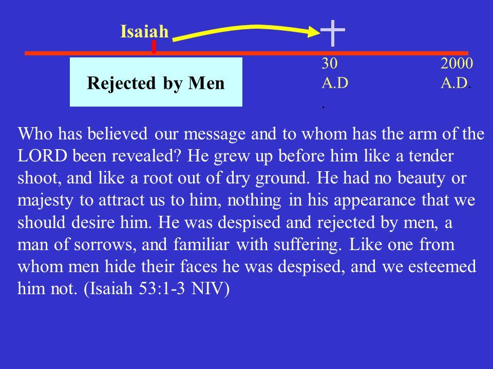 Isaiah 30 A.D. 2000 A.D. 700 B.C.. Rejected by Men.