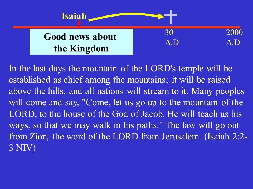 Good news about the Kingdom