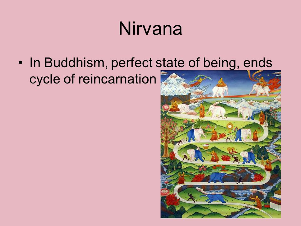 Nirvana In Buddhism, perfect state of being, ends cycle of reincarnation