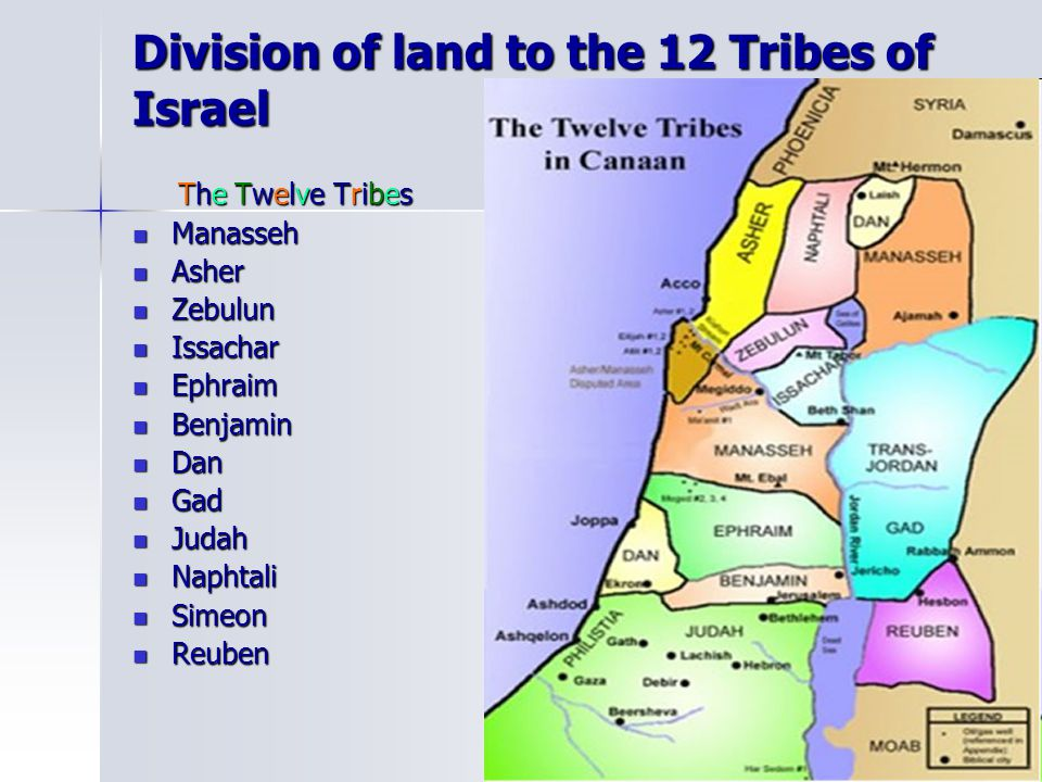 Division of land to the 12 Tribes of Israel