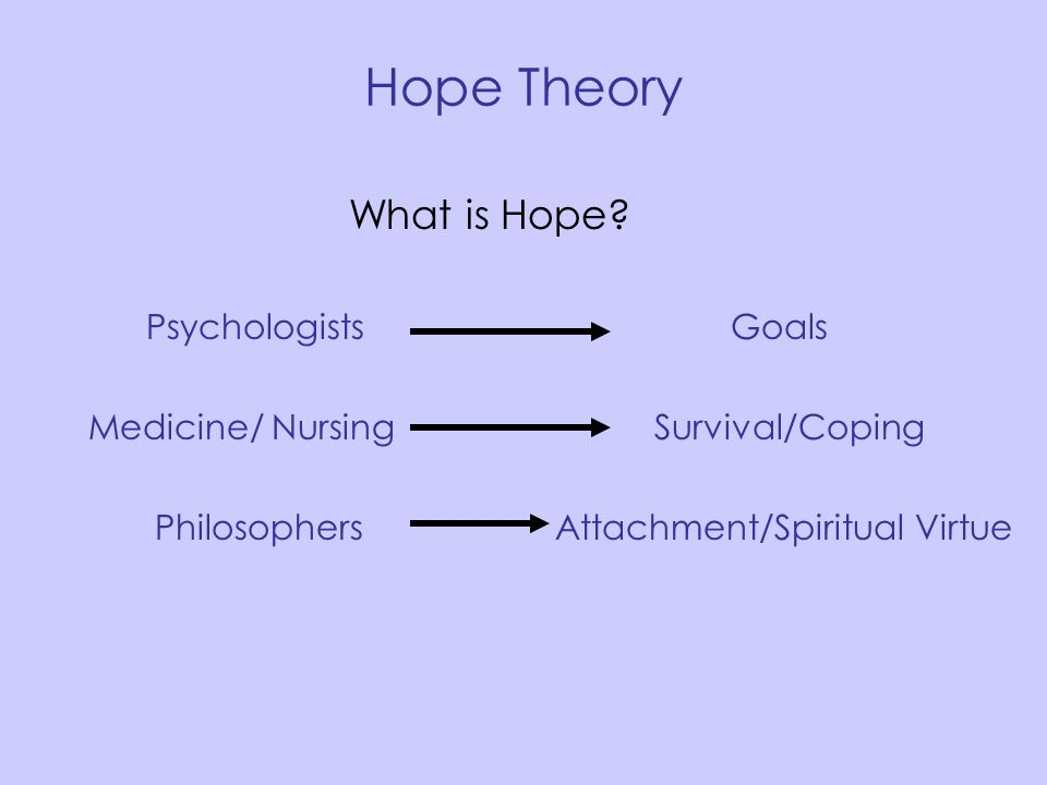 Hope Theory What is Hope Psychologists Goals