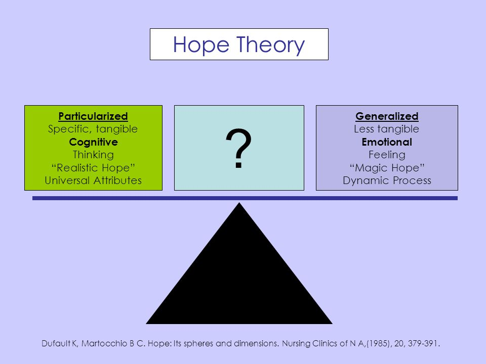Hope Theory Particularized Specific, tangible Cognitive Thinking