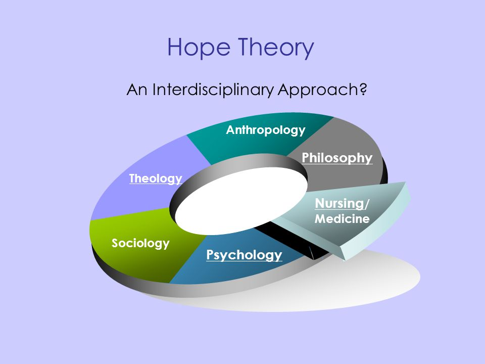 Hope Theory An Interdisciplinary Approach Philosophy Nursing/Medicine