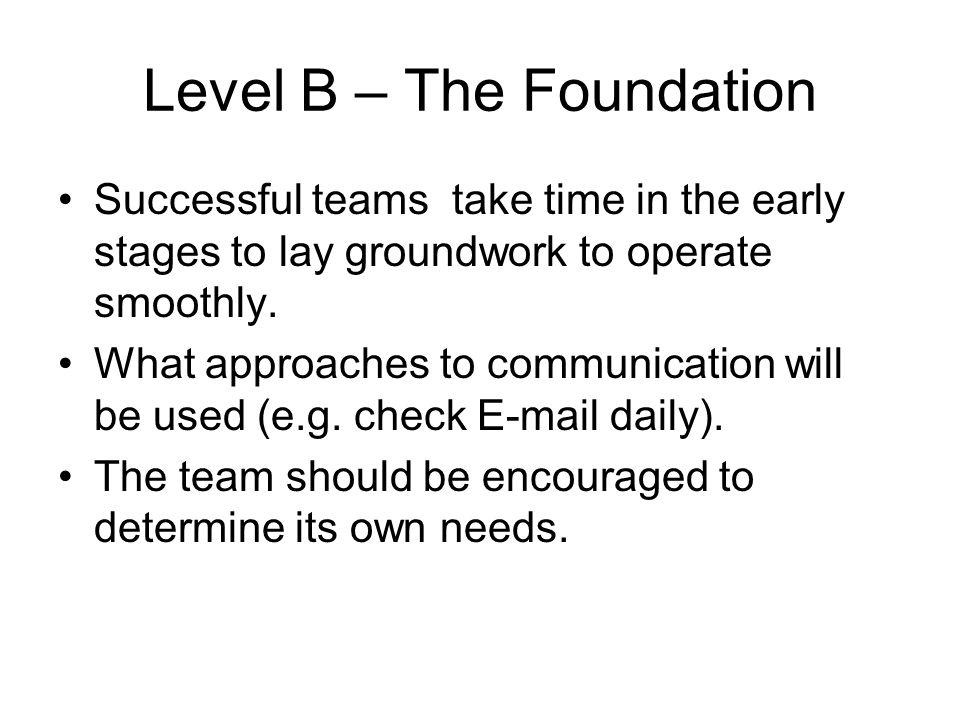 Level B – The Foundation
