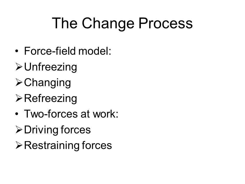 The Change Process Force-field model: Unfreezing Changing Refreezing