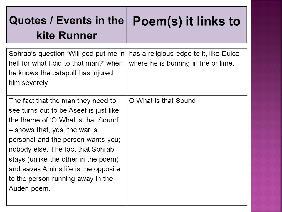 the kite runner and poems against war ppt video online  quotes events in the kite runner