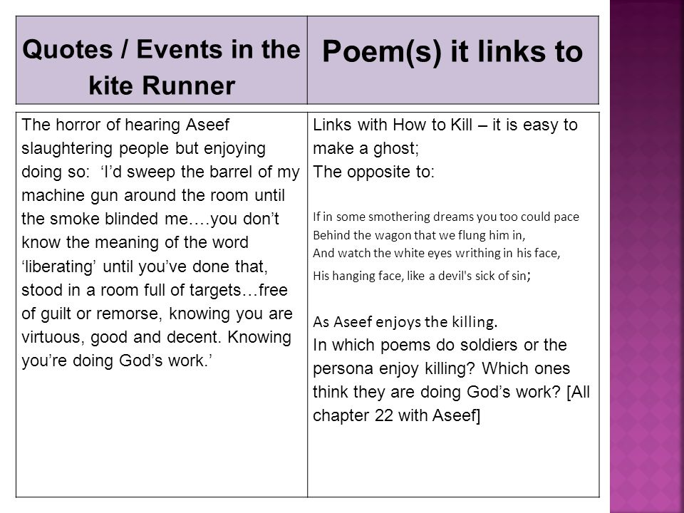 Quotes / Events in the kite Runner