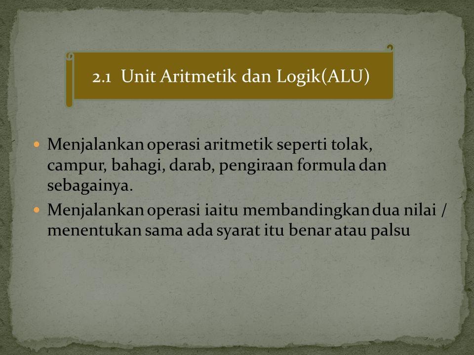 2.1 Unit Aritmetik dan Logik(ALU)