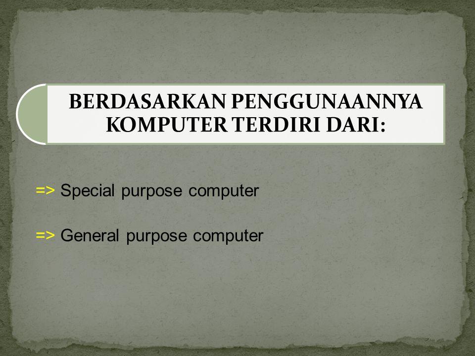 BERDASARKAN PENGGUNAANNYA KOMPUTER TERDIRI DARI: