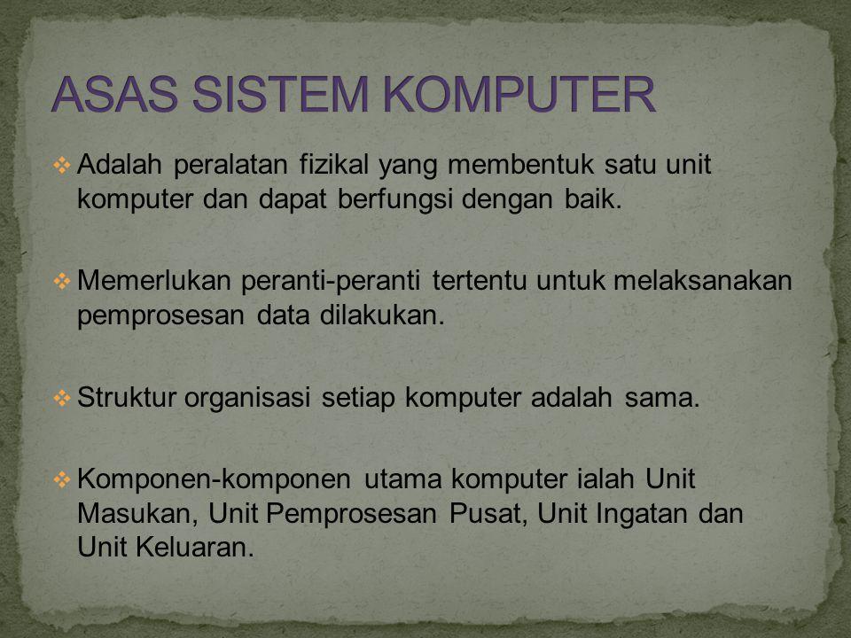 ASAS SISTEM KOMPUTER Adalah peralatan fizikal yang membentuk satu unit komputer dan dapat berfungsi dengan baik.