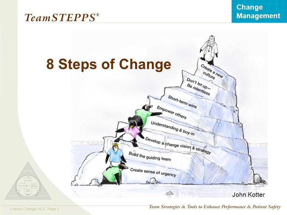 8 Steps of Change John Kotter