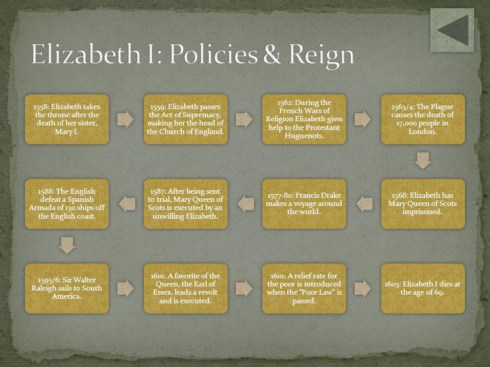 Elizabeth I: Policies & Reign