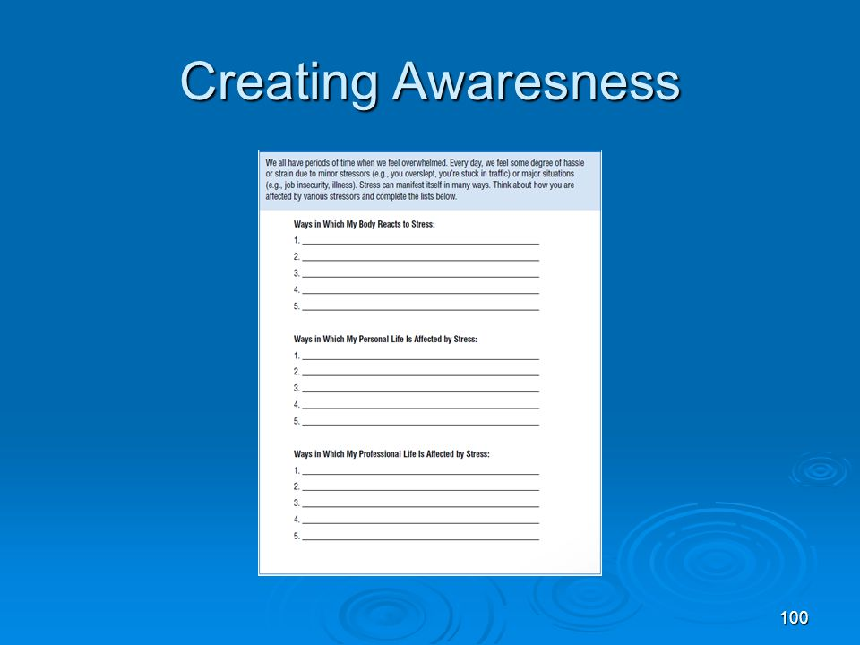 Creating Awaresness