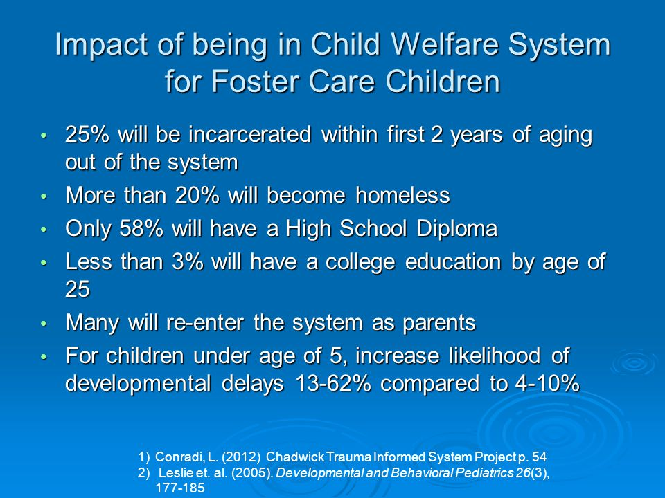 Impact of being in Child Welfare System for Foster Care Children