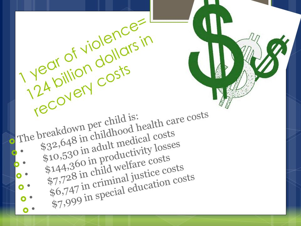 1 year of violence= 124 billion dollars in recovery costs