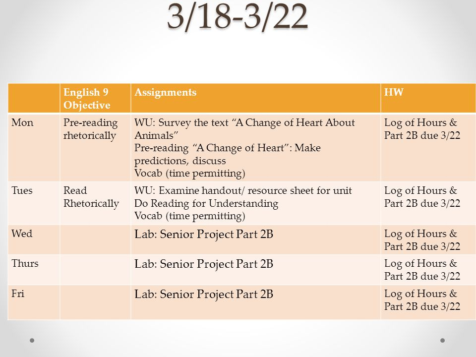 3/18-3/22 Lab: Senior Project Part 2B English 9 Objective Assignments