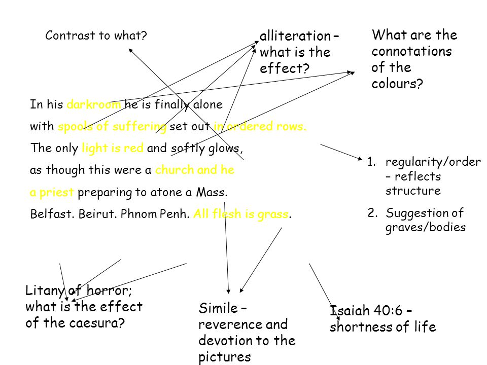 alliteration – what is the effect